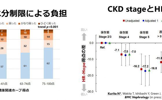 教員の栗田による慢性腎臓病(CKD)の病期と健康関連ホープ尺度(HR-Hope)との関連を検討した論文がBMC Nephrology に掲載されました